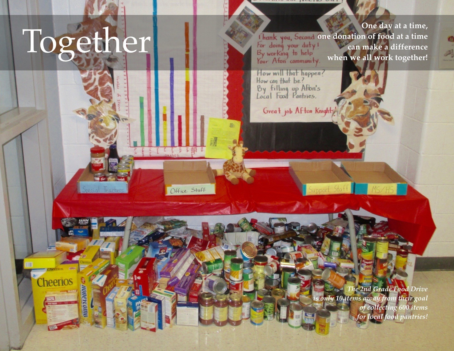 ACSLIB Poster: Table of collected food for elementary food drive.