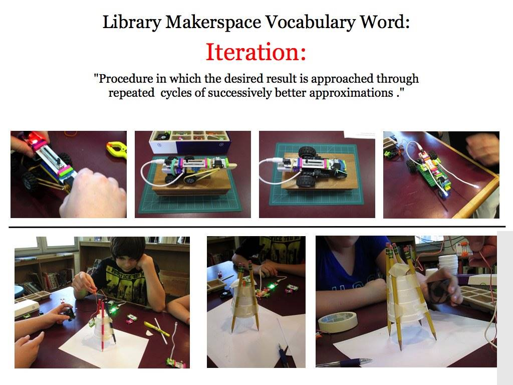 ACSLIB poster illustrating the concept of iteration in the Makerspace.